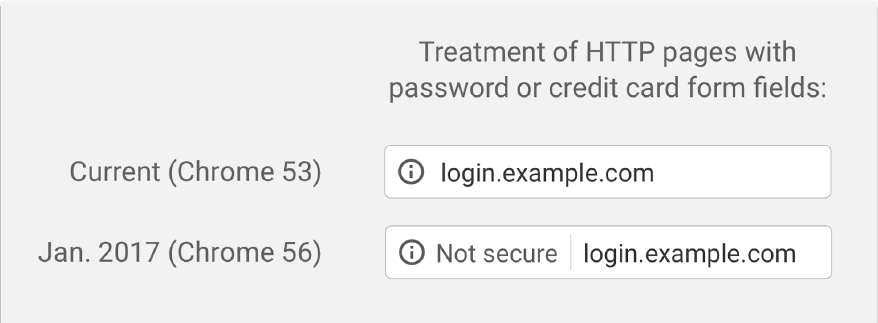 ssl changes in chrome