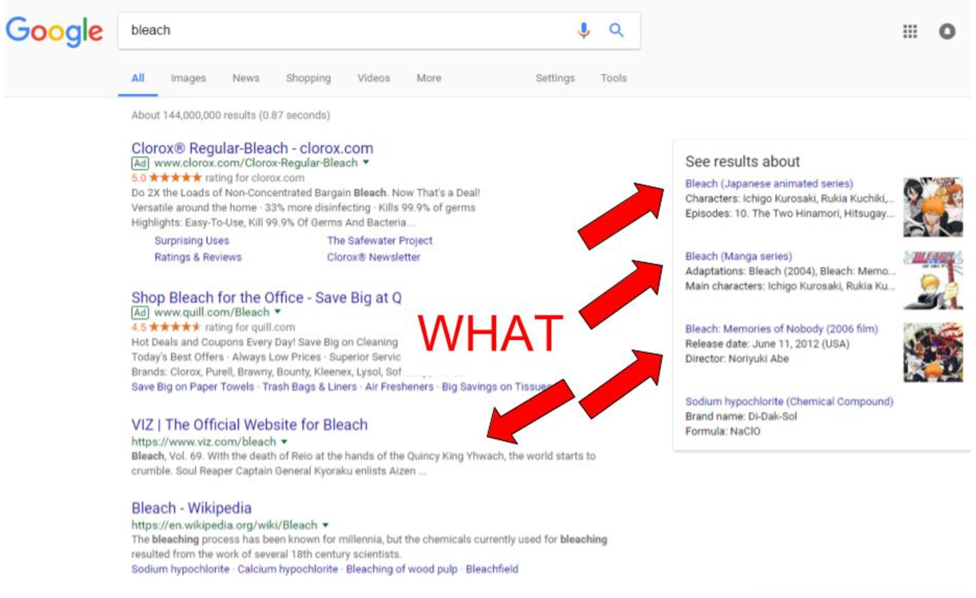 google search results example