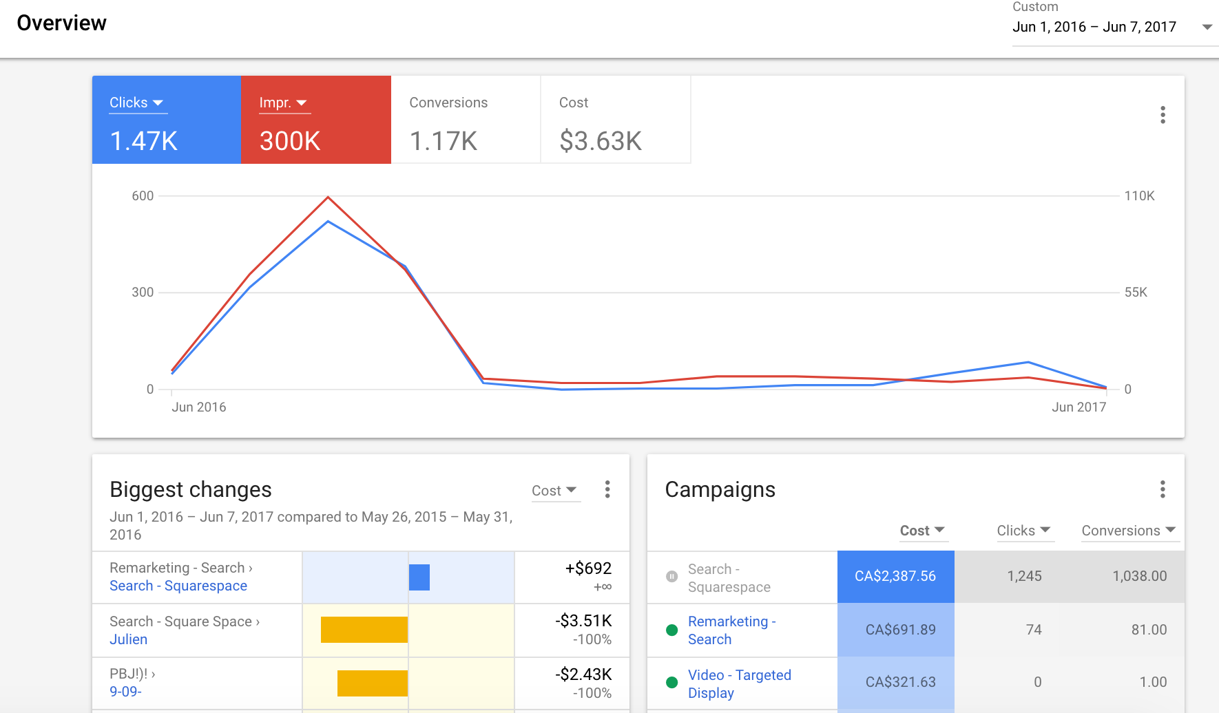 adwords experience overview 1